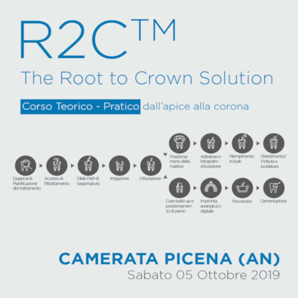 R2C The Root to Crown Solution - dall'apice alla corona